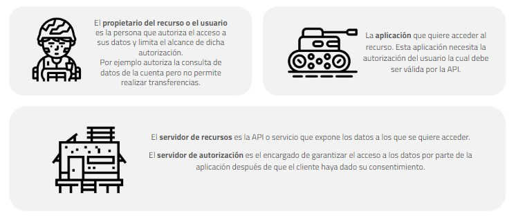 oauth2-securización-APIs